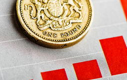 One pound coin on fluctuating graph. Royalty Free Stock Photos