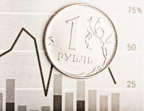 One rouble coin on fluctuating graph. Royalty Free Stock Photography