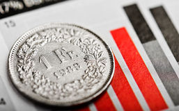 One Swiss Franc coin on fluctuating graph. Royalty Free Stock Photography