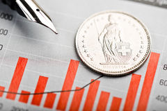 One Swiss Franc coin on fluctuating graph. Stock Photo