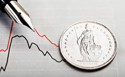 One Swiss Franc coin on fluctuating graph. Royalty Free Stock Photos