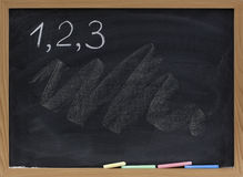 One, two, three numbers on blackboard. Numbers one, two, three handwritten with white chalk on blackboard with smudges and texture Stock Photo