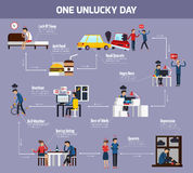 One Unlucky Day Flowchart. With overtime and quarrels symbols flat vector illustration stock illustration