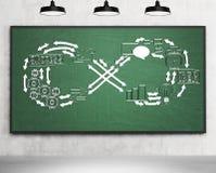 Oneindigheids startschets op groen bord Royalty-vrije Stock Afbeelding