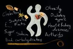 Ongezond voedselgevaar voorlichting Royalty-vrije Stock Foto's