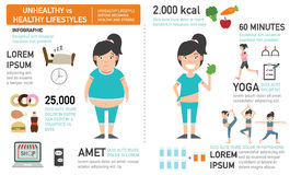 Ongezonde levensstijl alvorens gezond en sterk te worden Stock Fotografie