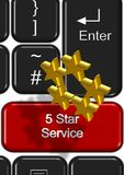 Online 5 star service Royalty Free Stock Image
