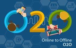 Online ad esperienza offline Infographic di vendita al dettaglio di acquisto di O2O Immagine Stock