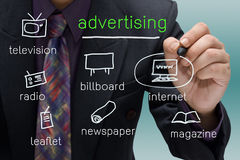 Online advertising. Businessman stress on internet icon of media channels Stock Photography