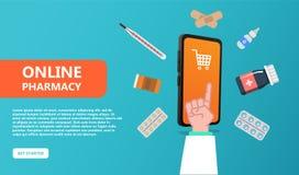 Online-apotekbegrepp medicin för hygien för omsorgsögonsjukvård vektor illustrationer