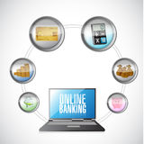 Online banking concept illustration design Royalty Free Stock Image
