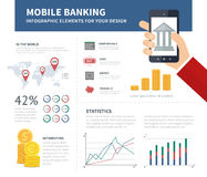 Online banking infographic Royalty Free Stock Images