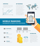 Online banking infographic Stock Images