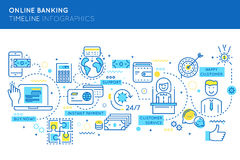 Online Banking Timeline Infographics Royalty Free Stock Images