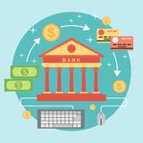 Online banking vector concept Royalty Free Stock Image