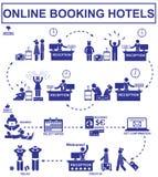 Online-bokninghotell royaltyfri illustrationer