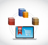 Online book store illustration design Royalty Free Stock Photo