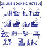 Online booking hotels. Set vector stick figures man and woman. Travel hotel icons Stock Image