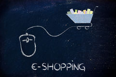 Online business: computer mouse and shopping cart Stock Photos