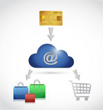 Online business purchase cloud concept Royalty Free Stock Photography