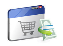 Online business shopping concept Royalty Free Stock Photography