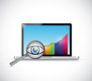 Online business under review concept Stock Photography