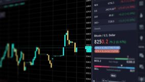 Online chart of bitcoin currency, finance trends, crypto currecy exchange and e-commerce, state of the financial market. Chart of bitcoin currency, finance stock footage