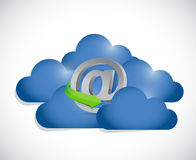 Online cloud computing illustration design Stock Photos