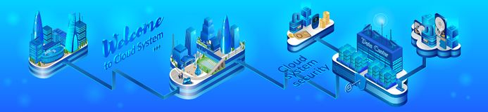Online Cloud System Security Isometric Concept royalty free illustration