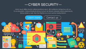 Online communication security, computer protection, cuber secutity infographics template design, web header elements. Poster banners, Vector illustration Royalty Free Stock Image