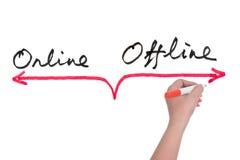 Online contro fuori linea Immagini Stock
