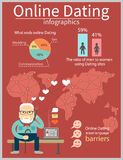 Online Dating info graphics Royalty Free Stock Images