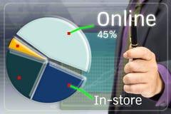 Online digram Stock Images