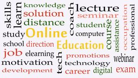 Online education concept word cloud background royalty free illustration