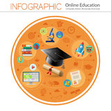 Online Education Royalty Free Stock Photo