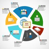 Online education infographic Stock Image