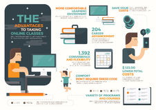 Online Education Infographic Element Royalty Free Stock Image