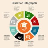 Online education infographic Royalty Free Stock Photos