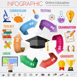 Online Education Stock Photo
