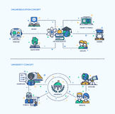 Online Education, University Icons Concept Compositions Set Royalty Free Stock Photo