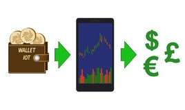 Online exchange of iota coins to currencies. On a white background,phone with candlestick chart and diagram ,crypto currency coins in the wallet ,exchange iota Stock Photos