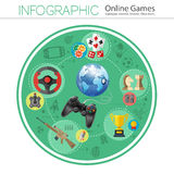 Online Games Infographics Royalty Free Stock Image