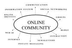 Online gemeenschap Stock Foto's