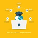 Online Global Scholarship Stock Image