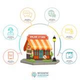 Online het winkelen concept De illustratieconcept van het winkel online Vlak ontwerp voor online opslag Stock Fotografie