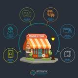 Online het winkelen concept Vector de illustratieconcept van het winkel online Vlak ontwerp voor online opslag Stock Afbeeldingen