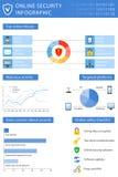 Online infographic veiligheid Stock Afbeelding