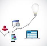 Online internet concept illustration design Royalty Free Stock Image