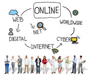 Online Internet Social Networking Concept Royalty Free Stock Images