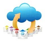 Online-kommunikation Arkivbild
